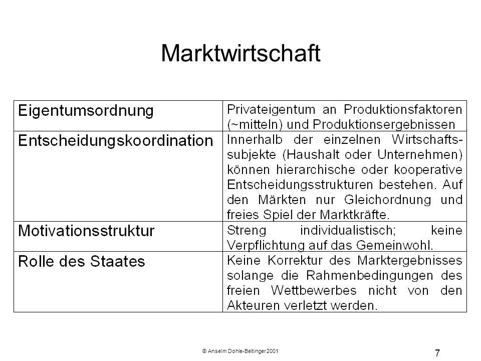 © Anselm Dohle-Beltinger 2001 7 Marktwirtschaft
