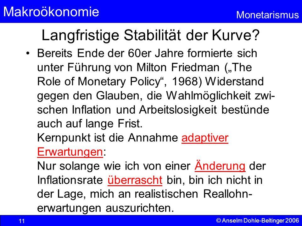Makroökonomie Monetarismus © Anselm Dohle-Beltinger 2006 11 Langfristige Stabilität der Kurve? Bereits Ende der 60er Jahre formierte sich unter Führun