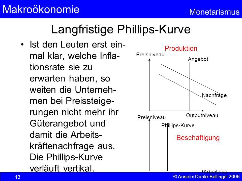 Makroökonomie Monetarismus © Anselm Dohle-Beltinger 2006 13 Langfristige Phillips-Kurve Ist den Leuten erst ein- mal klar, welche Infla- tionsrate sie