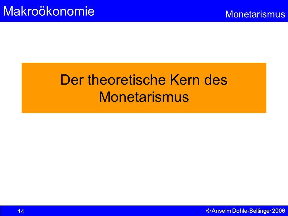 Makroökonomie Monetarismus © Anselm Dohle-Beltinger 2006 14 Der theoretische Kern des Monetarismus