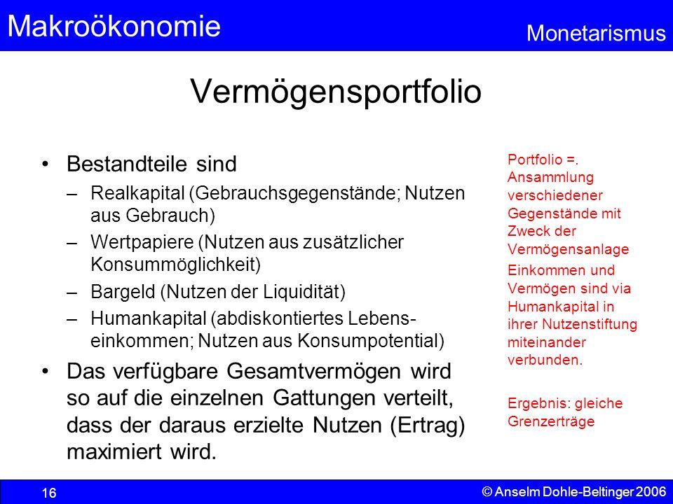 Makroökonomie Monetarismus © Anselm Dohle-Beltinger 2006 16 Vermögensportfolio Bestandteile sind –Realkapital (Gebrauchsgegenstände; Nutzen aus Gebrau