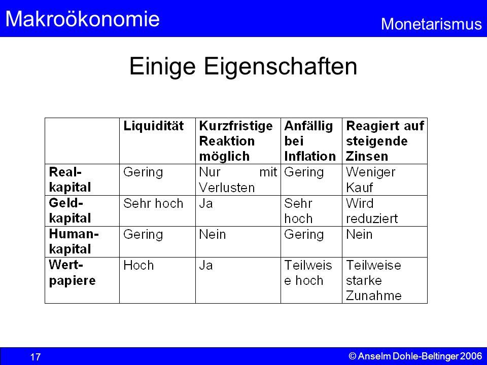 Makroökonomie Monetarismus © Anselm Dohle-Beltinger 2006 17 Einige Eigenschaften