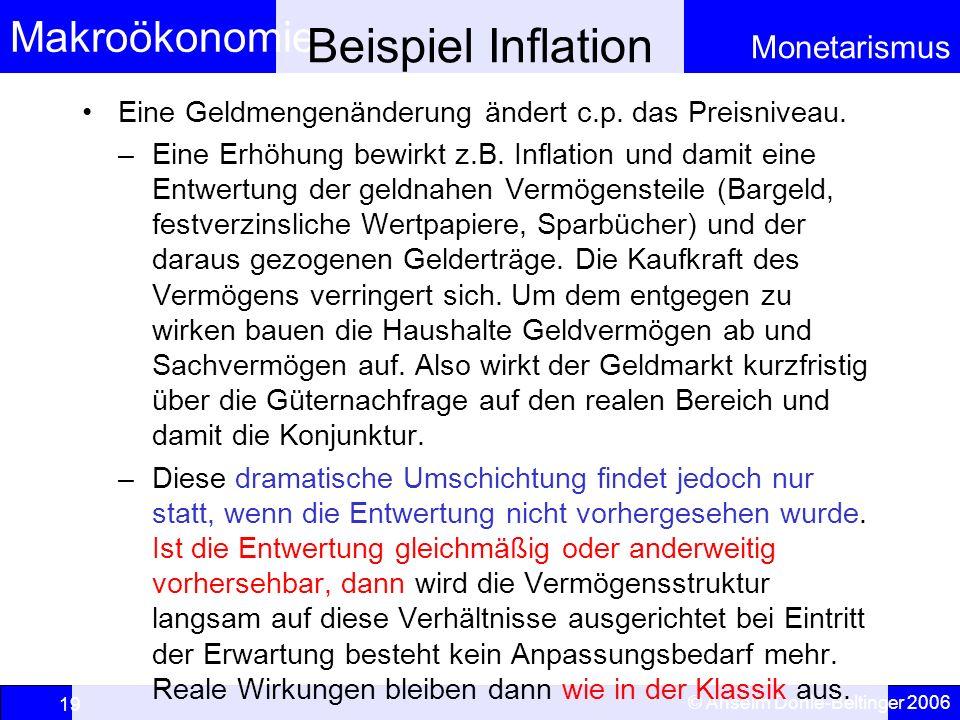 Makroökonomie Monetarismus © Anselm Dohle-Beltinger 2006 19 Beispiel Inflation Eine Geldmengenänderung ändert c.p. das Preisniveau. –Eine Erhöhung bew