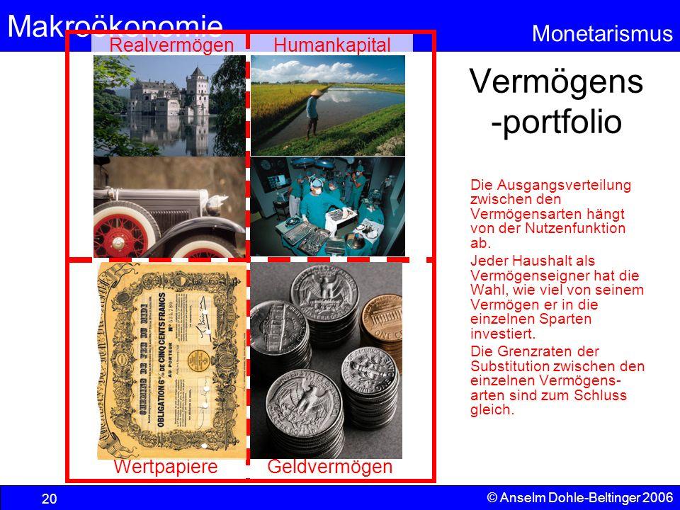 Makroökonomie Monetarismus © Anselm Dohle-Beltinger 2006 20 Realvermögen GeldvermögenWertpapiere Humankapital Vermögens -portfolio Die Ausgangsverteil