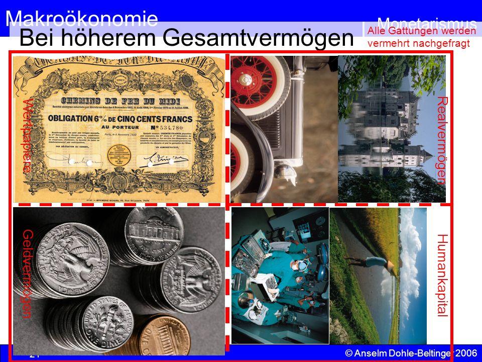 Makroökonomie Monetarismus © Anselm Dohle-Beltinger 2006 21 Alle Gattungen werden vermehrt nachgefragt Bei höherem Gesamtvermögen Realvermögen Geldver