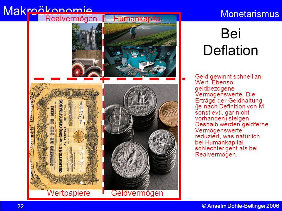 Makroökonomie Monetarismus © Anselm Dohle-Beltinger 2006 22 Realvermögen Bei Deflation Geld gewinnt schnell an Wert. Ebenso geldbezogene Vermögenswert