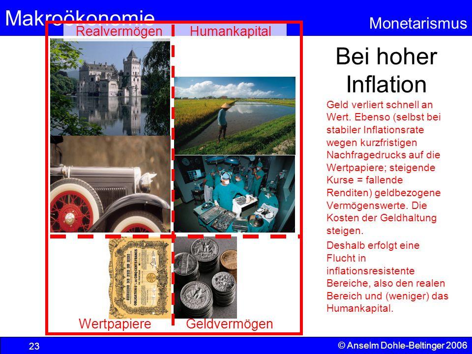 Makroökonomie Monetarismus © Anselm Dohle-Beltinger 2006 23 Bei hoher Inflation Geld verliert schnell an Wert. Ebenso (selbst bei stabiler Inflationsr