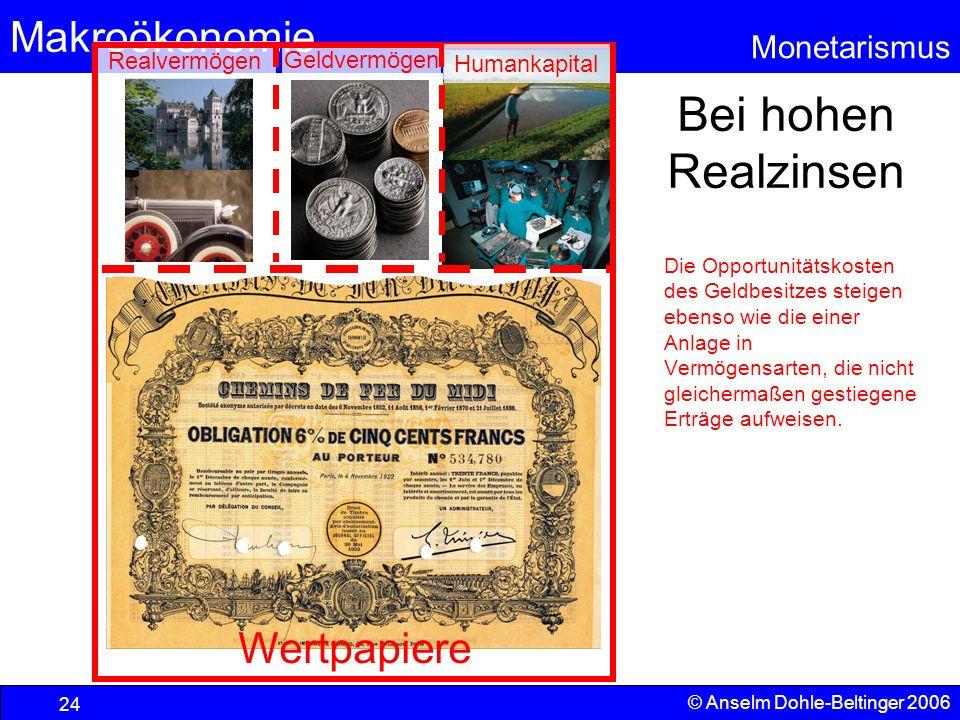 Makroökonomie Monetarismus © Anselm Dohle-Beltinger 2006 24 Bei hohen Realzinsen Die Opportunitätskosten des Geldbesitzes steigen ebenso wie die einer