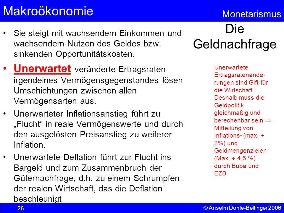 Makroökonomie Monetarismus © Anselm Dohle-Beltinger 2006 26 Die Geldnachfrage Sie steigt mit wachsendem Einkommen und wachsendem Nutzen des Geldes bzw