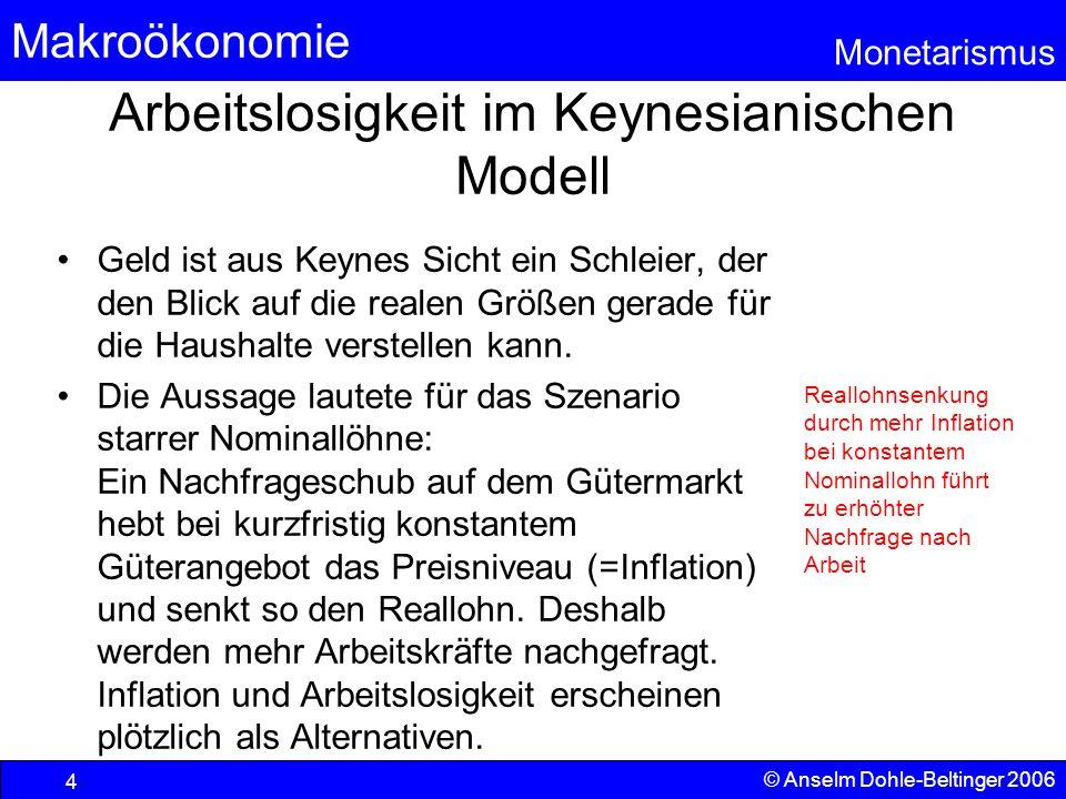 Makroökonomie Monetarismus © Anselm Dohle-Beltinger 2006 4 Arbeitslosigkeit im Keynesianischen Modell Geld ist aus Keynes Sicht ein Schleier, der den