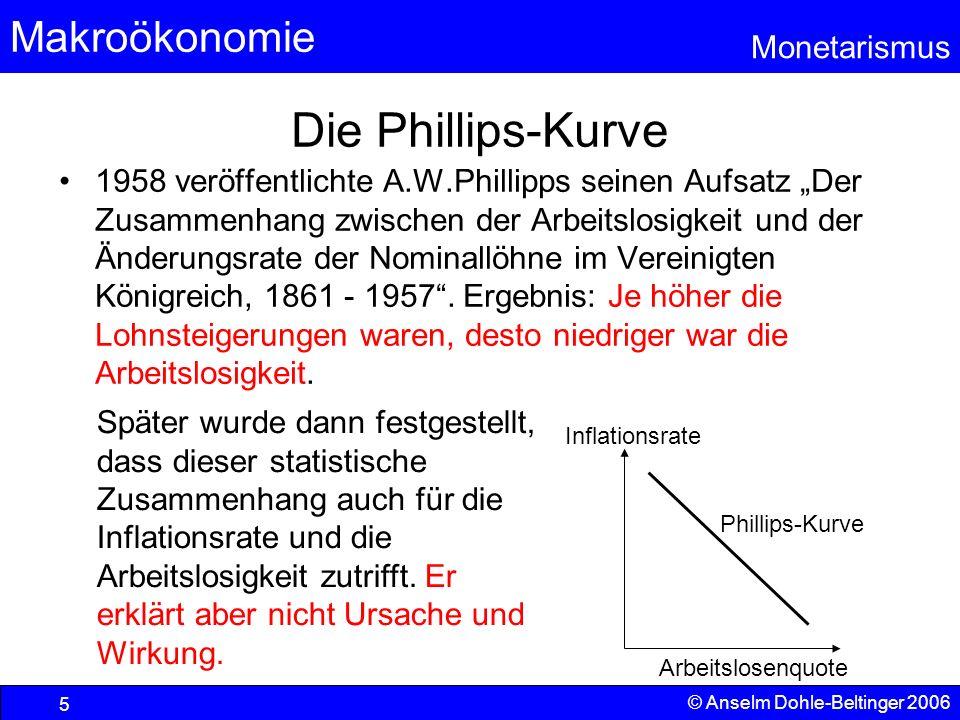 Makroökonomie Monetarismus © Anselm Dohle-Beltinger 2006 5 Die Phillips-Kurve 1958 veröffentlichte A.W.Phillipps seinen Aufsatz Der Zusammenhang zwisc