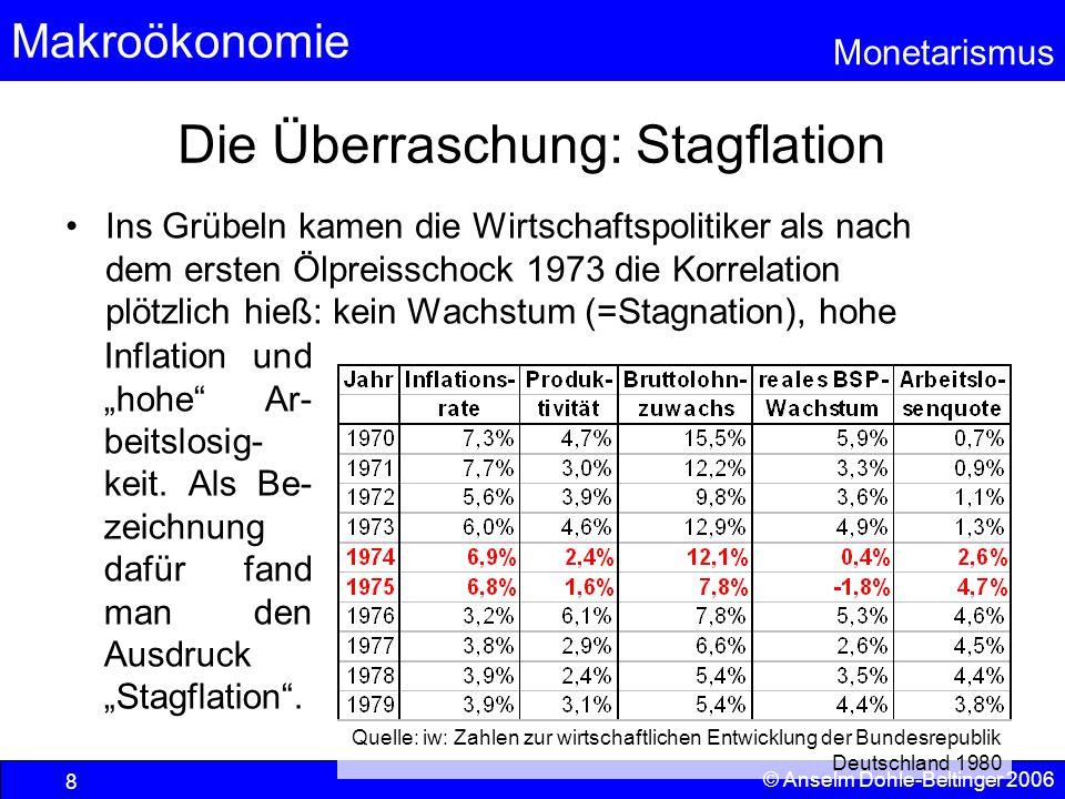 Makroökonomie Monetarismus © Anselm Dohle-Beltinger 2006 8 Die Überraschung: Stagflation Ins Grübeln kamen die Wirtschaftspolitiker als nach dem erste