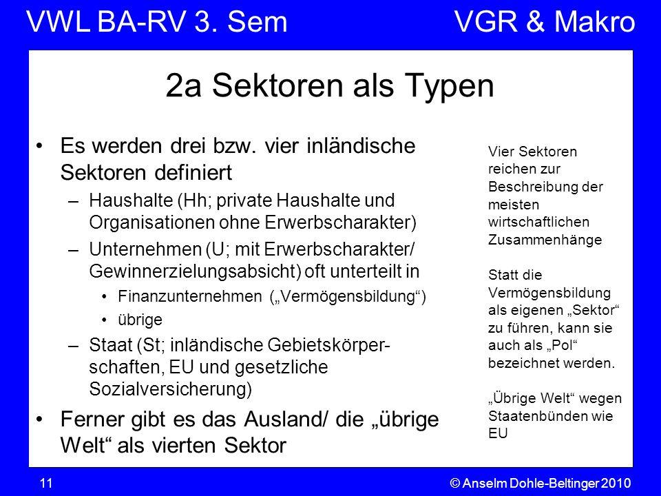 VWL BA-RV 3. SemVGR & Makro © Anselm Dohle-Beltinger 201011 Vier Sektoren reichen zur Beschreibung der meisten wirtschaftlichen Zusammenhänge Statt di