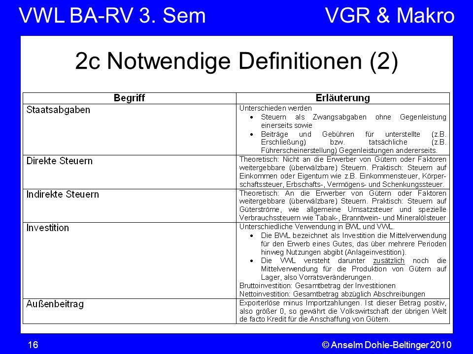 VWL BA-RV 3. SemVGR & Makro © Anselm Dohle-Beltinger 201016 2c Notwendige Definitionen (2)