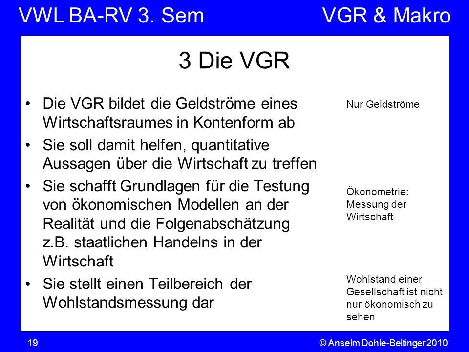 VWL BA-RV 3. SemVGR & Makro © Anselm Dohle-Beltinger 201019 Nur Geldströme Ökonometrie: Messung der Wirtschaft Wohlstand einer Gesellschaft ist nicht