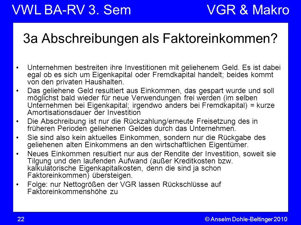 VWL BA-RV 3. SemVGR & Makro © Anselm Dohle-Beltinger 201022 3a Abschreibungen als Faktoreinkommen? Unternehmen bestreiten ihre Investitionen mit gelie