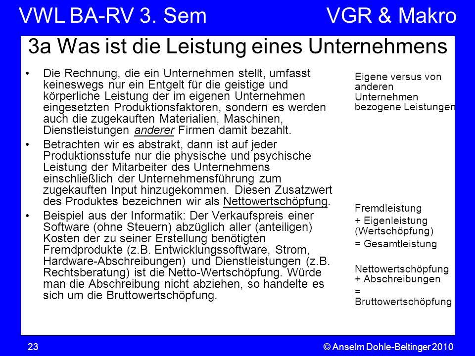 VWL BA-RV 3. SemVGR & Makro © Anselm Dohle-Beltinger 201023 3a Was ist die Leistung eines Unternehmens Die Rechnung, die ein Unternehmen stellt, umfas