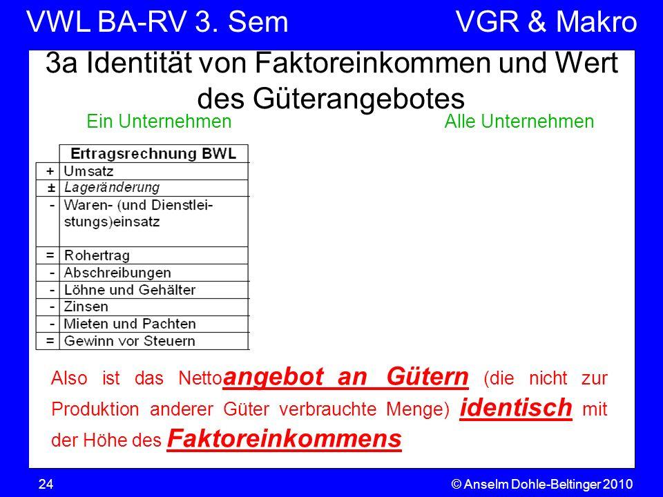 VWL BA-RV 3. SemVGR & Makro © Anselm Dohle-Beltinger 201024 3a Identität von Faktoreinkommen und Wert des Güterangebotes Also ist das Netto angebot an