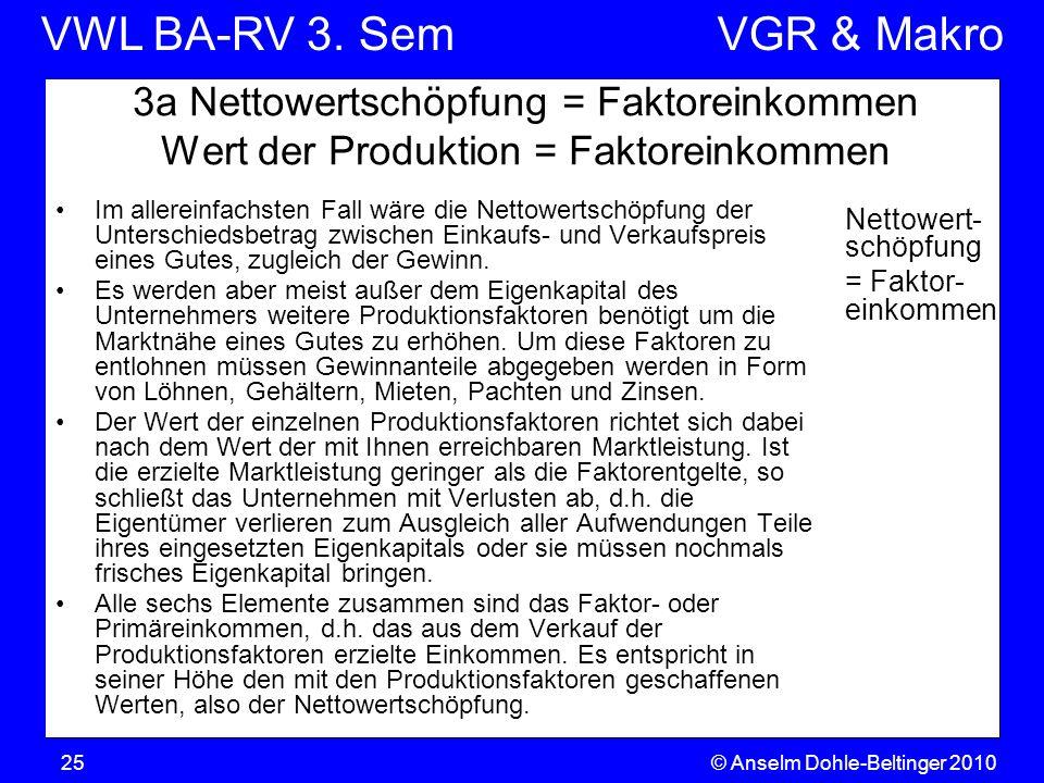 VWL BA-RV 3. SemVGR & Makro © Anselm Dohle-Beltinger 201025 3a Nettowertschöpfung = Faktoreinkommen Wert der Produktion = Faktoreinkommen Im allereinf