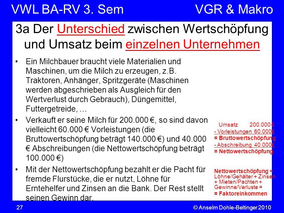 VWL BA-RV 3. SemVGR & Makro © Anselm Dohle-Beltinger 201027 3a Der Unterschied zwischen Wertschöpfung und Umsatz beim einzelnen Unternehmen Ein Milchb