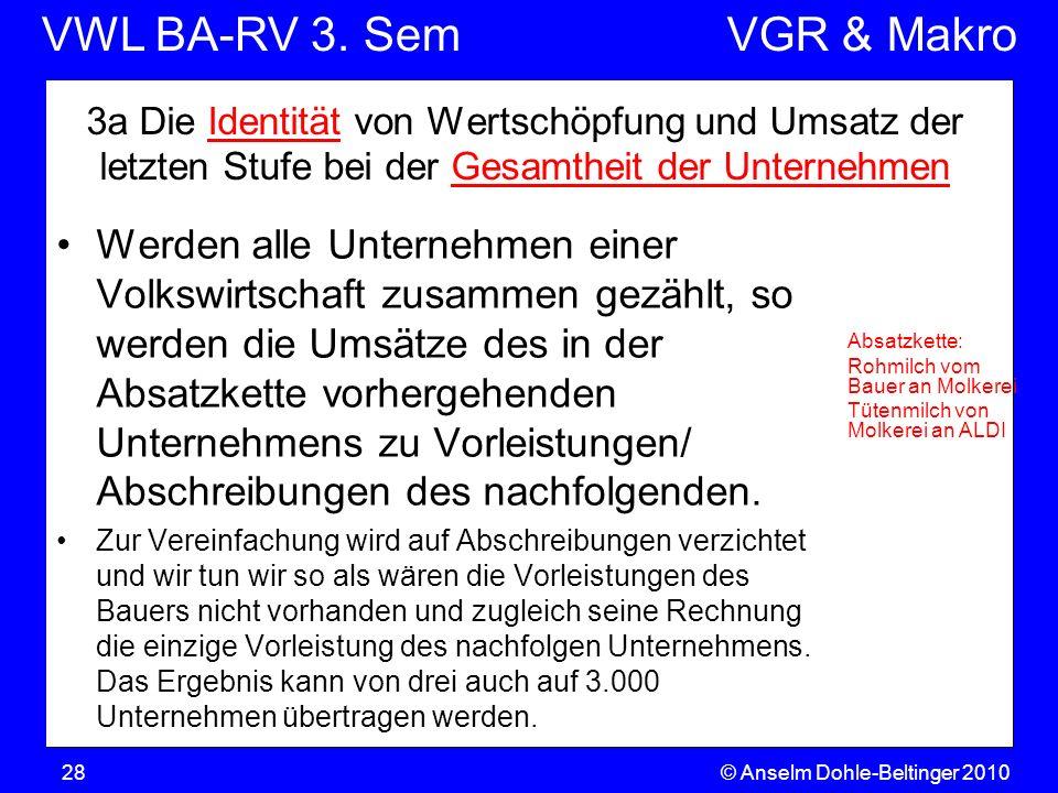 VWL BA-RV 3. SemVGR & Makro © Anselm Dohle-Beltinger 201028 3a Die Identität von Wertschöpfung und Umsatz der letzten Stufe bei der Gesamtheit der Unt