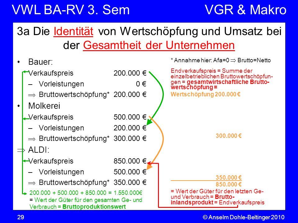 VWL BA-RV 3. SemVGR & Makro © Anselm Dohle-Beltinger 201029 3a Die Identität von Wertschöpfung und Umsatz bei der Gesamtheit der Unternehmen Bauer: Ve