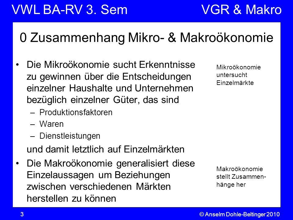 VWL BA-RV 3. SemVGR & Makro © Anselm Dohle-Beltinger 20103 Mikroökonomie untersucht Einzelmärkte Makroökonomie stellt Zusammen- hänge her 0 Zusammenha