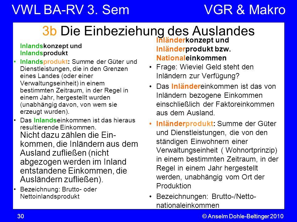 VWL BA-RV 3. SemVGR & Makro © Anselm Dohle-Beltinger 201030 Inlandskonzept und Inlandsprodukt Inlandsprodukt: Summe der Güter und Dienstleistungen, di