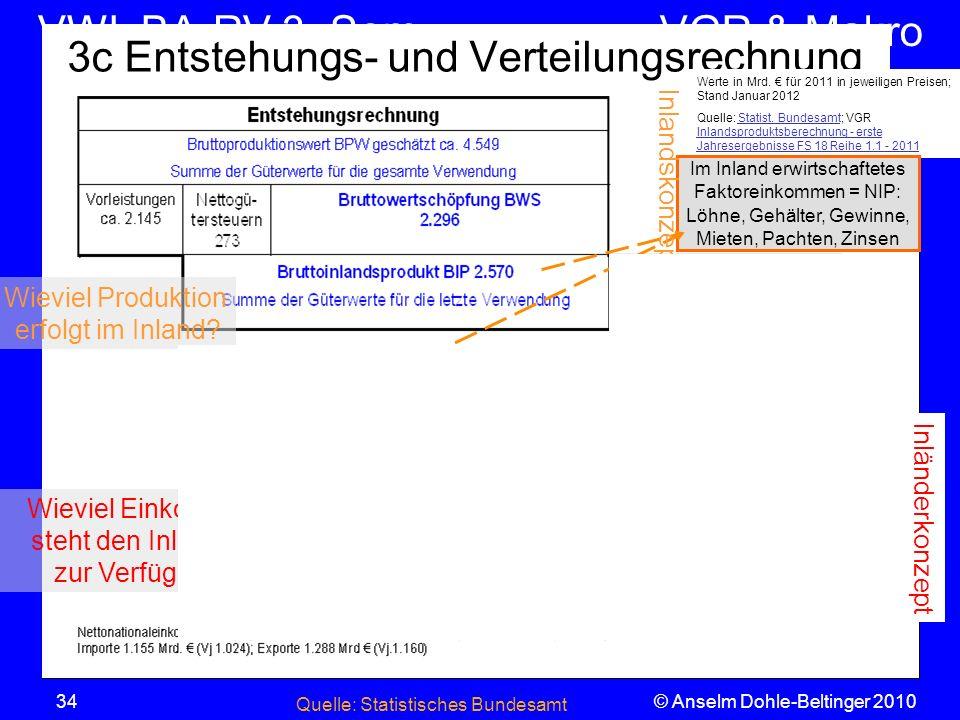 VWL BA-RV 3. SemVGR & Makro © Anselm Dohle-Beltinger 201034 3c Entstehungs- und Verteilungsrechnung Werte in Mrd. für 2011 in jeweiligen Preisen; Stan