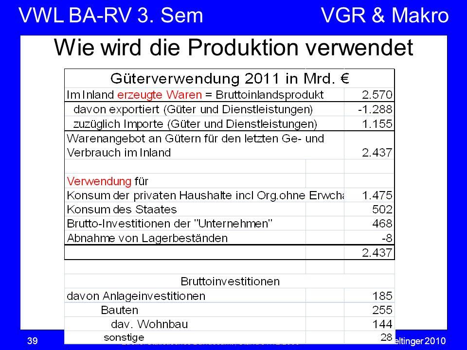 VWL BA-RV 3. SemVGR & Makro © Anselm Dohle-Beltinger 201039 Quelle: Statistisches Bundesamt ; Stand 31.12.2006 Wie wird die Produktion verwendet