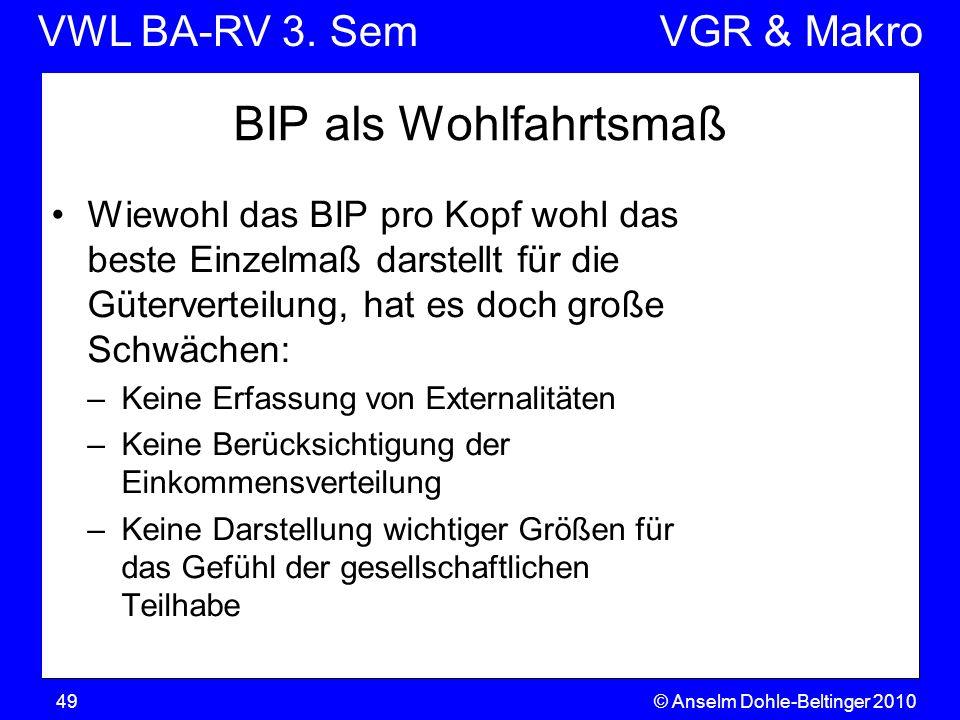 VWL BA-RV 3. SemVGR & Makro © Anselm Dohle-Beltinger 201049 BIP als Wohlfahrtsmaß Wiewohl das BIP pro Kopf wohl das beste Einzelmaß darstellt für die