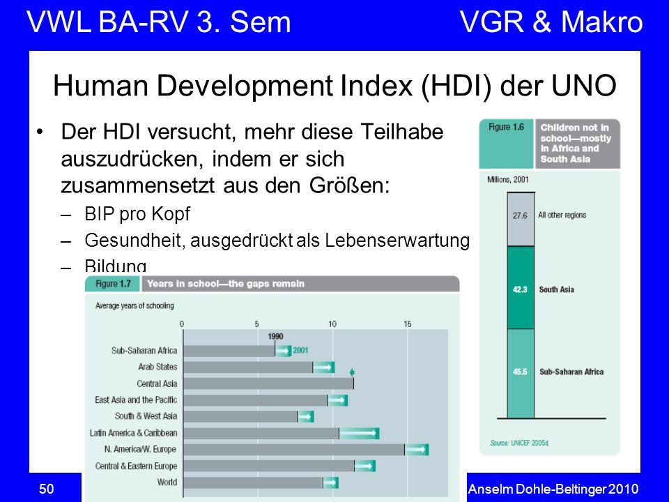 VWL BA-RV 3. SemVGR & Makro © Anselm Dohle-Beltinger 201050 Human Development Index (HDI) der UNO Der HDI versucht, mehr diese Teilhabe auszudrücken,
