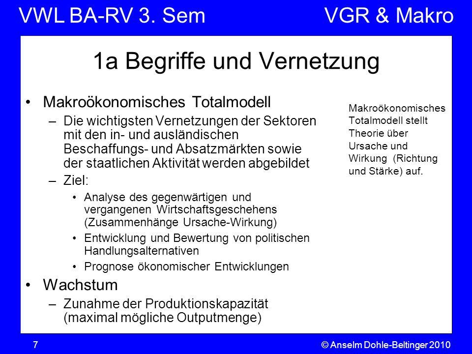 VWL BA-RV 3. SemVGR & Makro © Anselm Dohle-Beltinger 20107 Makroökonomisches Totalmodell stellt Theorie über Ursache und Wirkung (Richtung und Stärke)
