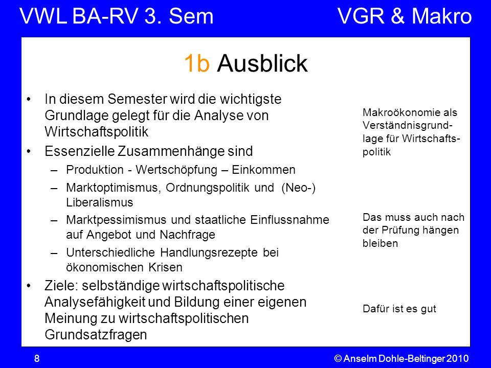VWL BA-RV 3. SemVGR & Makro © Anselm Dohle-Beltinger 20108 Makroökonomie als Verständnisgrund- lage für Wirtschafts- politik Das muss auch nach der Pr