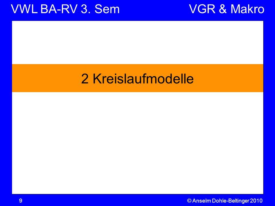 VWL BA-RV 3. SemVGR & Makro © Anselm Dohle-Beltinger 20109 2 Kreislaufmodelle