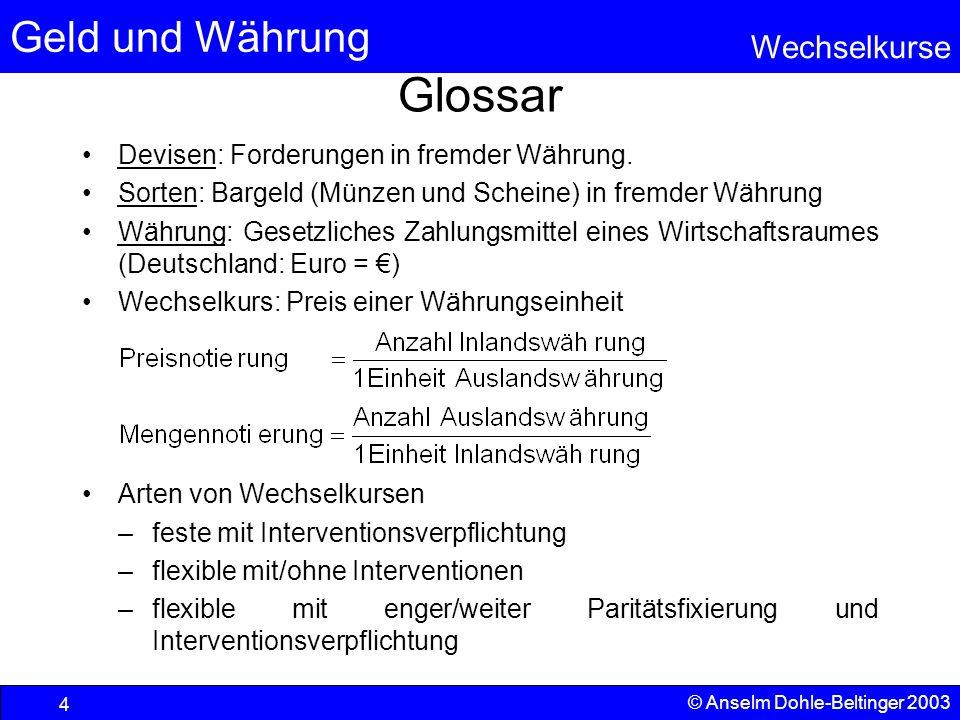 Geld und Währung Wechselkurse © Anselm Dohle-Beltinger 2003 4 Glossar Devisen: Forderungen in fremder Währung.