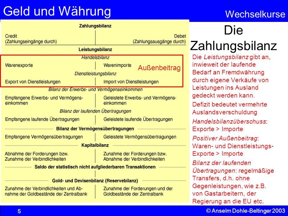 Geld und Währung Wechselkurse © Anselm Dohle-Beltinger 2003 5 Die Leistungsbilanz gibt an, inwieweit der laufende Bedarf an Fremdwährung durch eigene Verkäufe von Leistungen ins Ausland gedeckt werden kann.