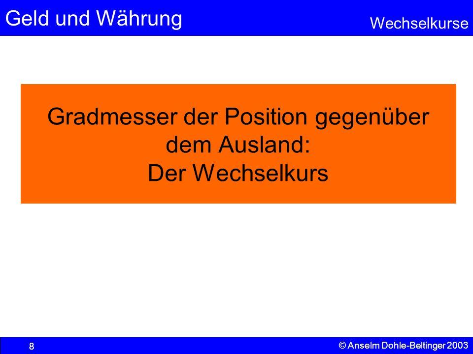 Geld und Währung Wechselkurse © Anselm Dohle-Beltinger 2003 19 Fundamentalfaktoren (4) –Wachstumsunterschiede Ein dynamisches Wirtschaftswachstum steht mit allen drei bisher vorgestellten Ansatzpunkten in Beziehung.