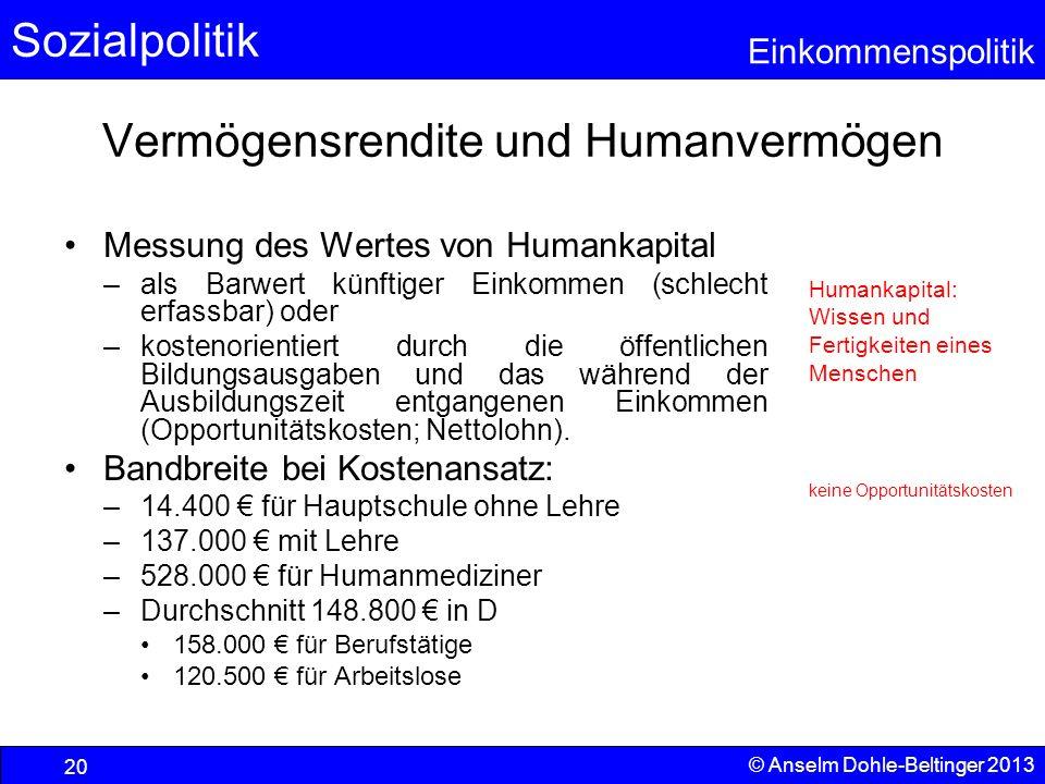 Sozialpolitik Einkommenspolitik © Anselm Dohle-Beltinger 2013 20 Vermögensrendite und Humanvermögen Messung des Wertes von Humankapital –als Barwert k