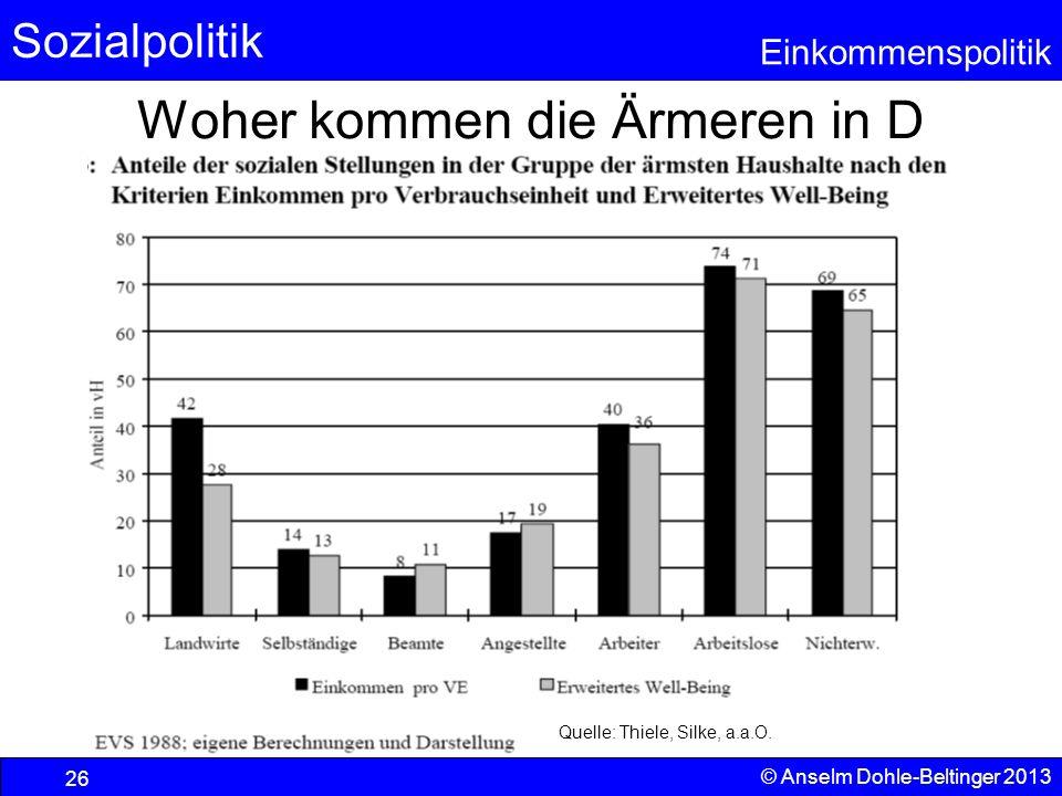 Sozialpolitik Einkommenspolitik © Anselm Dohle-Beltinger 2013 26 Woher kommen die Ärmeren in D Quelle: Thiele, Silke, a.a.O.