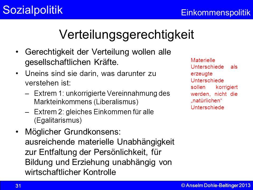 Sozialpolitik Einkommenspolitik © Anselm Dohle-Beltinger 2013 31 Verteilungsgerechtigkeit Gerechtigkeit der Verteilung wollen alle gesellschaftlichen