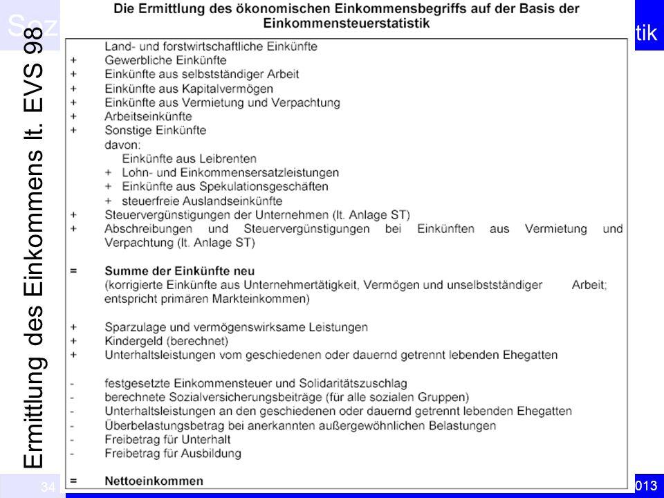 Sozialpolitik Einkommenspolitik © Anselm Dohle-Beltinger 2013 34 Ermittlung des Einkommens lt. EVS 98