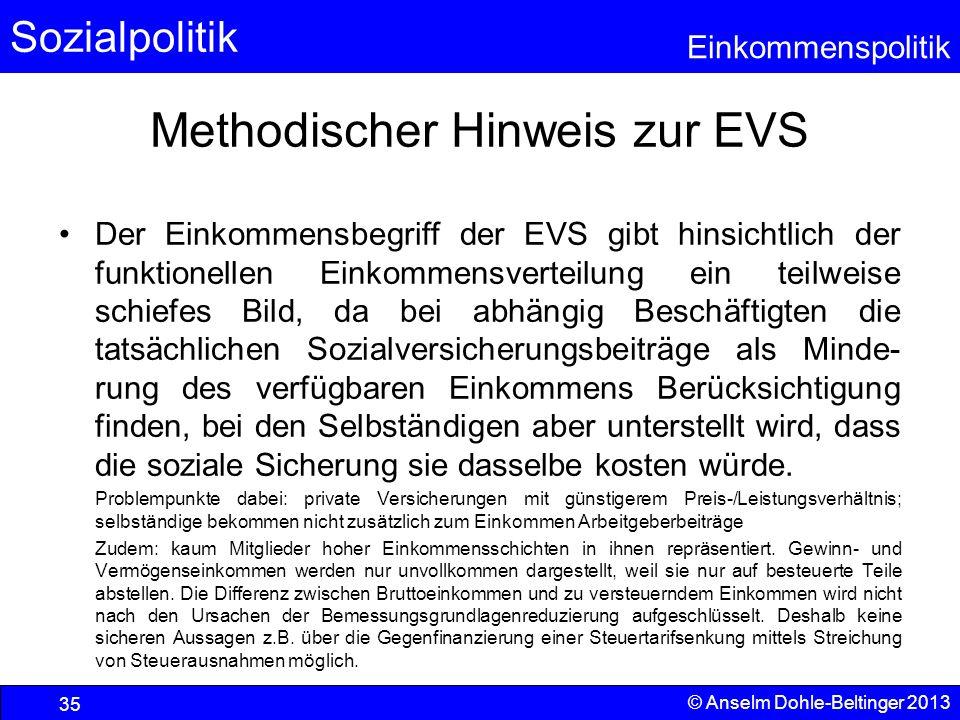 Sozialpolitik Einkommenspolitik © Anselm Dohle-Beltinger 2013 35 Methodischer Hinweis zur EVS Der Einkommensbegriff der EVS gibt hinsichtlich der funk