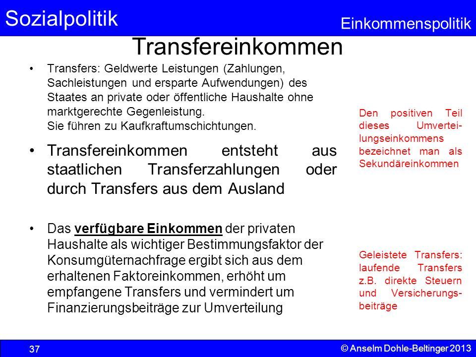 Sozialpolitik Einkommenspolitik © Anselm Dohle-Beltinger 2013 37 Transfereinkommen Transfers: Geldwerte Leistungen (Zahlungen, Sachleistungen und ersp