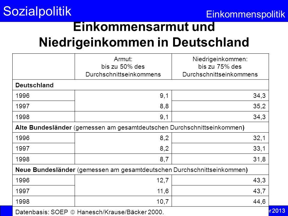 Sozialpolitik Einkommenspolitik © Anselm Dohle-Beltinger 2013 39 Einkommensarmut und Niedrigeinkommen in Deutschland Armut: bis zu 50% des Durchschnit