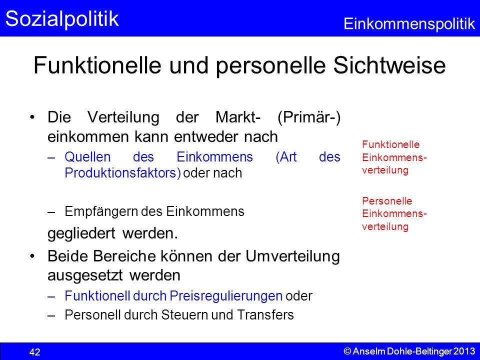 Sozialpolitik Einkommenspolitik © Anselm Dohle-Beltinger 2013 42 Funktionelle und personelle Sichtweise Die Verteilung der Markt- (Primär-) einkommen