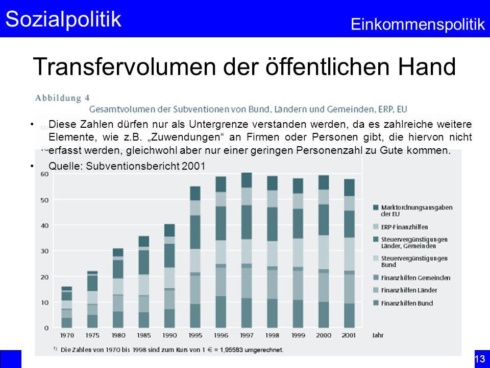 Sozialpolitik Einkommenspolitik © Anselm Dohle-Beltinger 2013 46 Transfervolumen der öffentlichen Hand Diese Zahlen dürfen nur als Untergrenze verstan