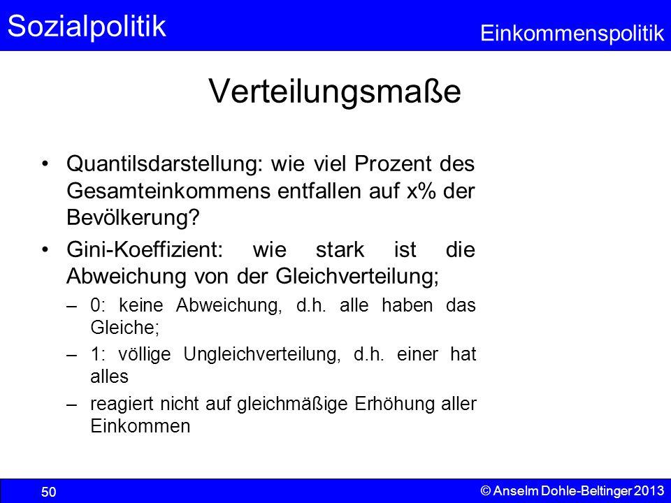 Sozialpolitik Einkommenspolitik © Anselm Dohle-Beltinger 2013 50 Verteilungsmaße Quantilsdarstellung: wie viel Prozent des Gesamteinkommens entfallen