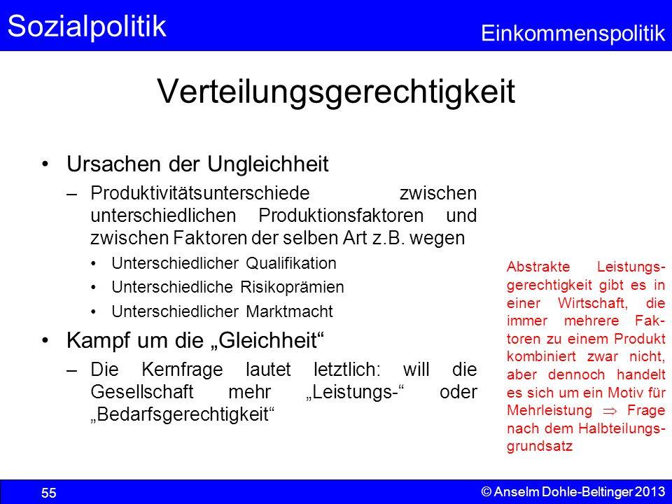Sozialpolitik Einkommenspolitik © Anselm Dohle-Beltinger 2013 55 Verteilungsgerechtigkeit Ursachen der Ungleichheit –Produktivitätsunterschiede zwisch