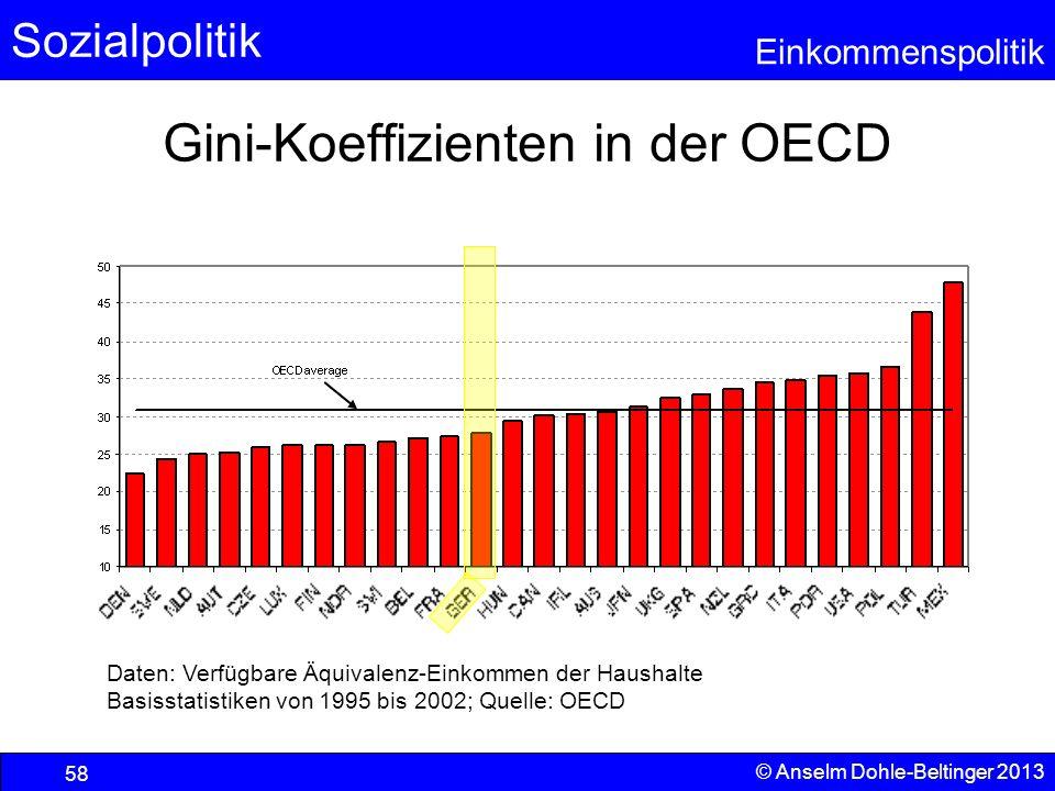 Sozialpolitik Einkommenspolitik © Anselm Dohle-Beltinger 2013 58 Gini-Koeffizienten in der OECD Daten: Verfügbare Äquivalenz-Einkommen der Haushalte B